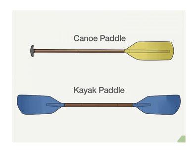 différence entre pagaie canoe et pagaie kayak