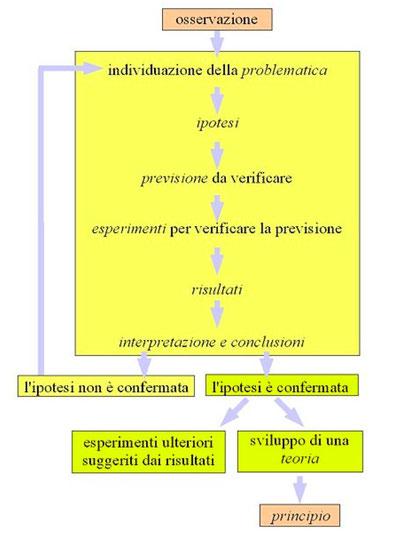 Claude Hopkins e la comunicazione scientifica