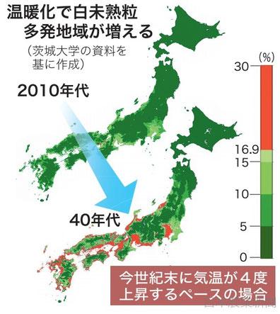 参考資料:日本農業新聞