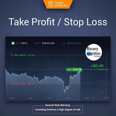 iq option forex stop loss come funziona