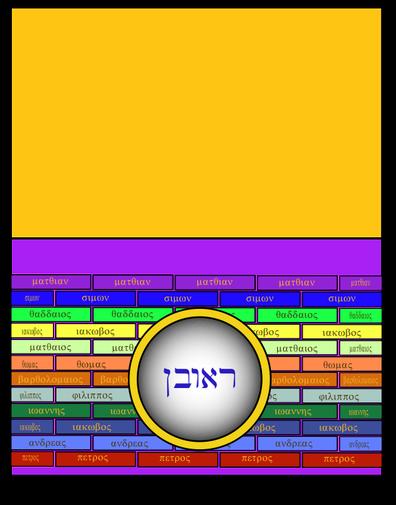 Les fondations de la muraille de la nouvelle Jérusalem sont ornées de pierres précieuses de toutes sortes: la 1ère fondation était ornée de jaspe, la 2ème de saphir, la 3ème de calcédoine, la 4ème d'émeraude, la 5ème de sardoine, la 6ème de cornaline,