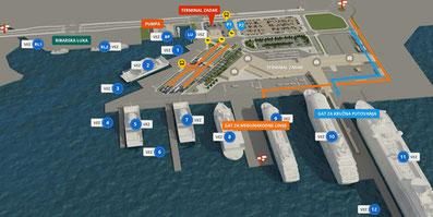Fernstudium, Fernkurs mit Selbststudium, Küstenpatent Prüfung im Hafenamt Zadar