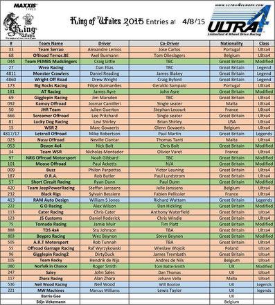 Lista iscritti alla gara