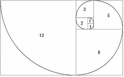 フィボナッチ数列から黄金比の関係1