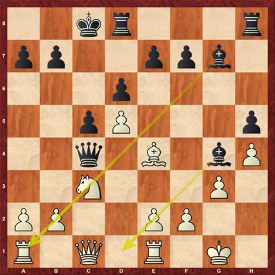 Carlsen-Ivanchuk, Musterpartie Läuferpaar