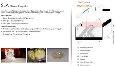 3D Systems Stereolithographie ProJet SLA 3D-Drucker