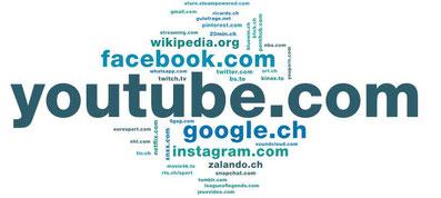 beliebteste Webseiten Jugendlicher