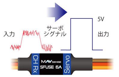 MMP 信号アンプ内蔵過電流保護ヒューズ