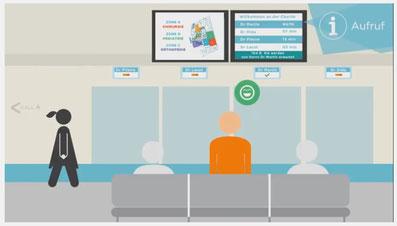 Automatische Aufrufsysteme für Besucher und Patienten