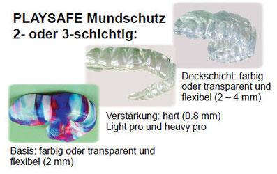 Zahntechnik Stupan Langenthal  individueller Sportmundschutz, Zahnschutz, Playsave