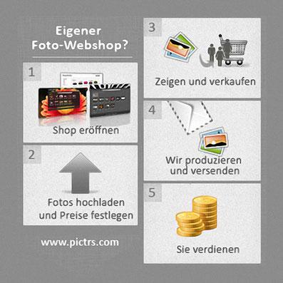 Dein Foto-WebShop - Geschäftsideen - Geld verdienen - Tipps und Tricks