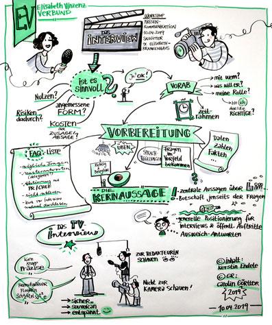 Illustration Visualisierung zum Thema Medienarbeit