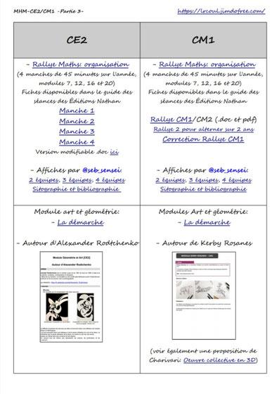 MHM Méthode heuristique Maths Mathématiques cycle2 cycle3 CE2 CM1