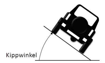 Kippwinkel offroad 4x4 Wolf 78