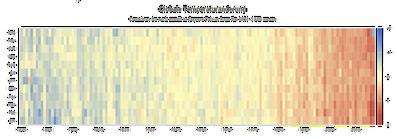 Heat-Map: Abweichungen der Welt-Durchschnittstemperatur über Land für jeden Monat in Grad Celsius von den Mittelwerten von 1951-1980 (Quelle: NASA Goddard Institute for Space Studies)