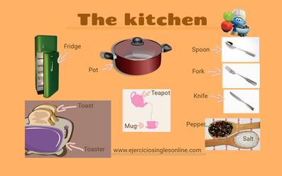 Cocina en inglés