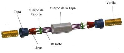 Conector de varilla en México