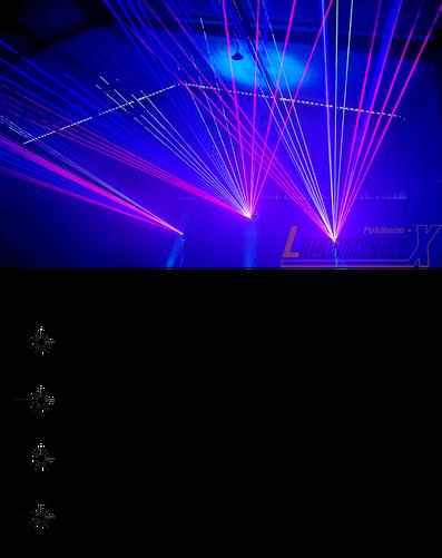 Konzerte und Festivals: Bühnenshows, Live performance, Musikfestivals, Konzerte