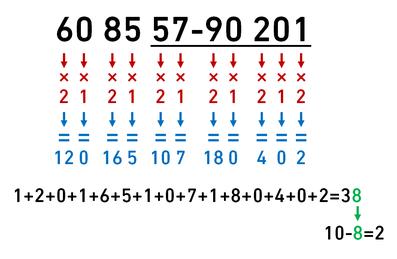 チェックディジット計算例