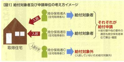 【イメージ図】