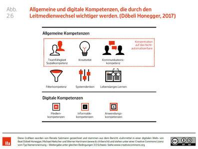 Allgemeine und digitale Kompetenzen, die durch den Leitmedienwechsel wichtiger werden. (Döbeli Honegger, 2017)