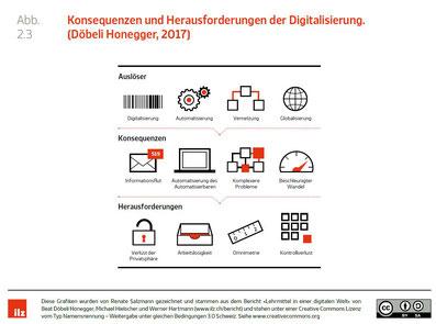 Konsequenzen und Herausforderungen der Digitalisierung