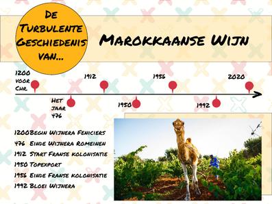 Marokkaanse wijn: de turbulente geschiedenis