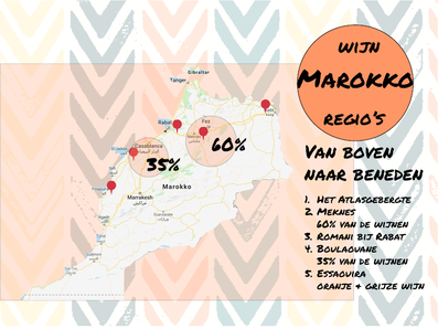 Marokkaanse wijngebieden infographic
