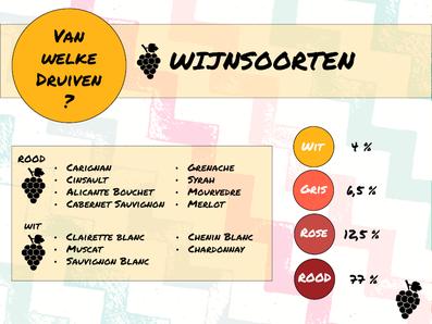 Marokkaanse wijn: wijnsoorten