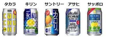 各社の代表的な製品