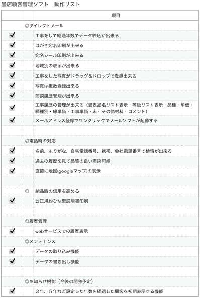 動作リスト