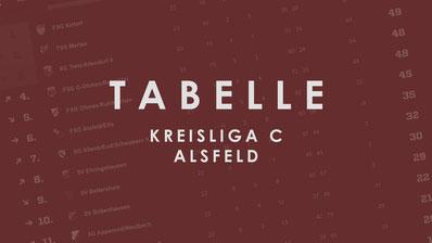 Tabelle - Kreisliga C Alsfeld