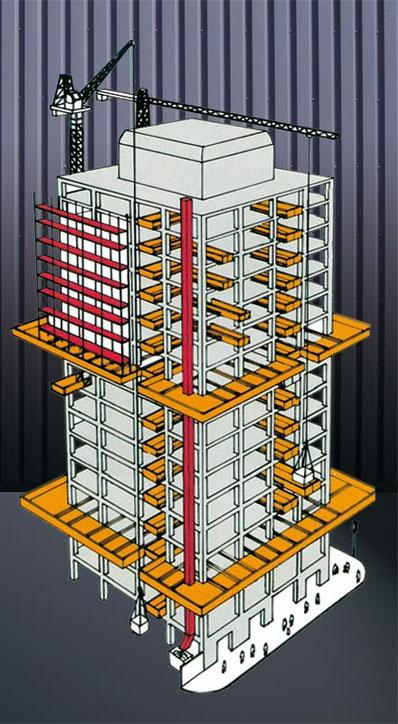 Plataformas fijas en obra de construcción