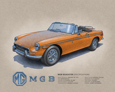 "1970 VW MGB drawing, 1971 MGB drawing, 1972 MGB drawing  (16""X20"")"