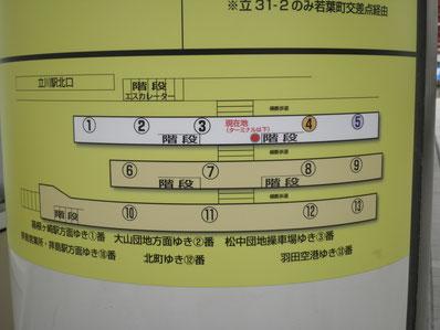 東京入国管理局 立川