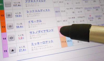 神戸新聞杯は大本命~後に菊花賞を制すサトノダイヤモンド!