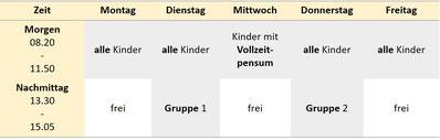 Die Angaben sind Richtzeiten, welche je nach Kindergarten und Organisation um wenige Minuten variieren können.