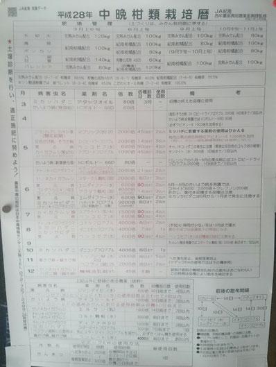 JA紀南  中晩柑防除歴【H28】