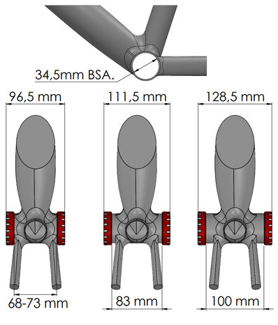 Boitier BSA messure du cadre seul, et messure avec cuvettes vtt electrique.