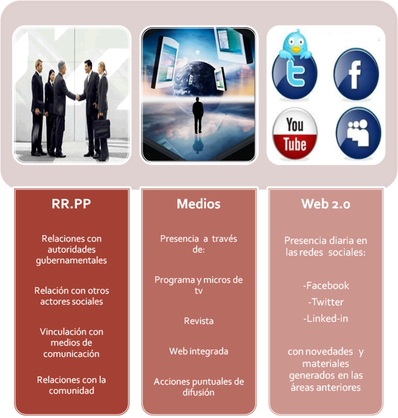 Ttv servicios, publicidad,televisión