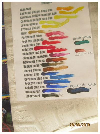 schilderen met acrylverf olv beeldend kunstenaar Annelies Wolma