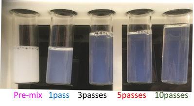 高圧ホモジナイザー 高圧乳化 リポソーム ナノ粒子