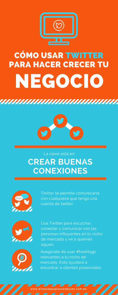 redes sociales - social media marketing - publicidad de facebook - manejo de redes sociales - marketing en redes sociales