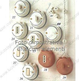Componenti in ceramica per impianti elettrici esterni al for Componenti d arredo moderni