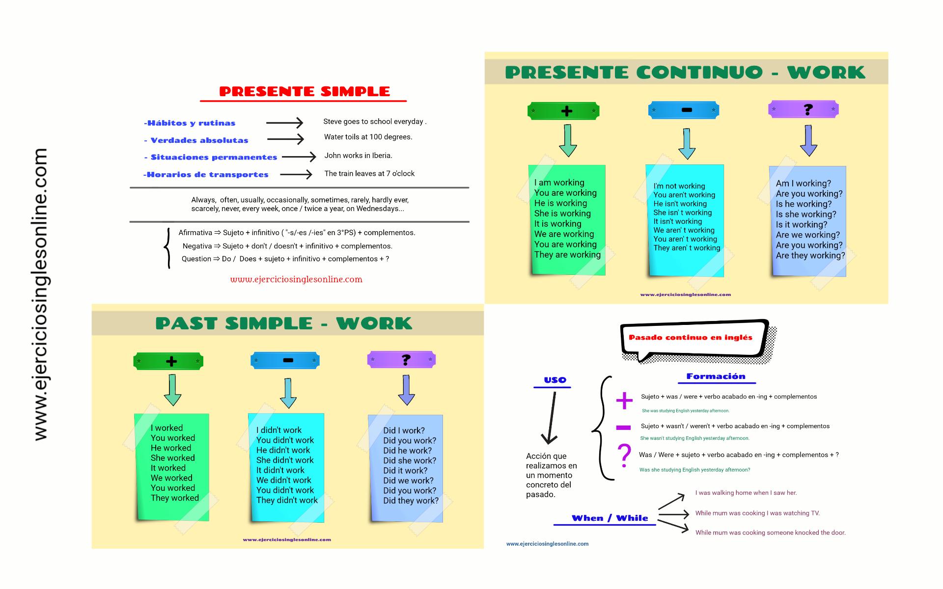Tiempos verbales mezclados ejercicios ingl s online for Tiempo aprender ingles