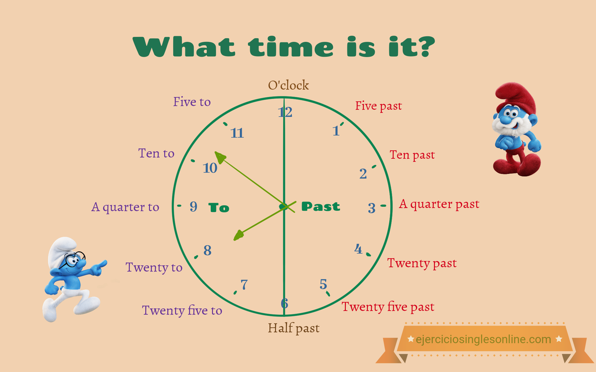 Qué Hora Es En Inglés Ejercicios Inglés Online