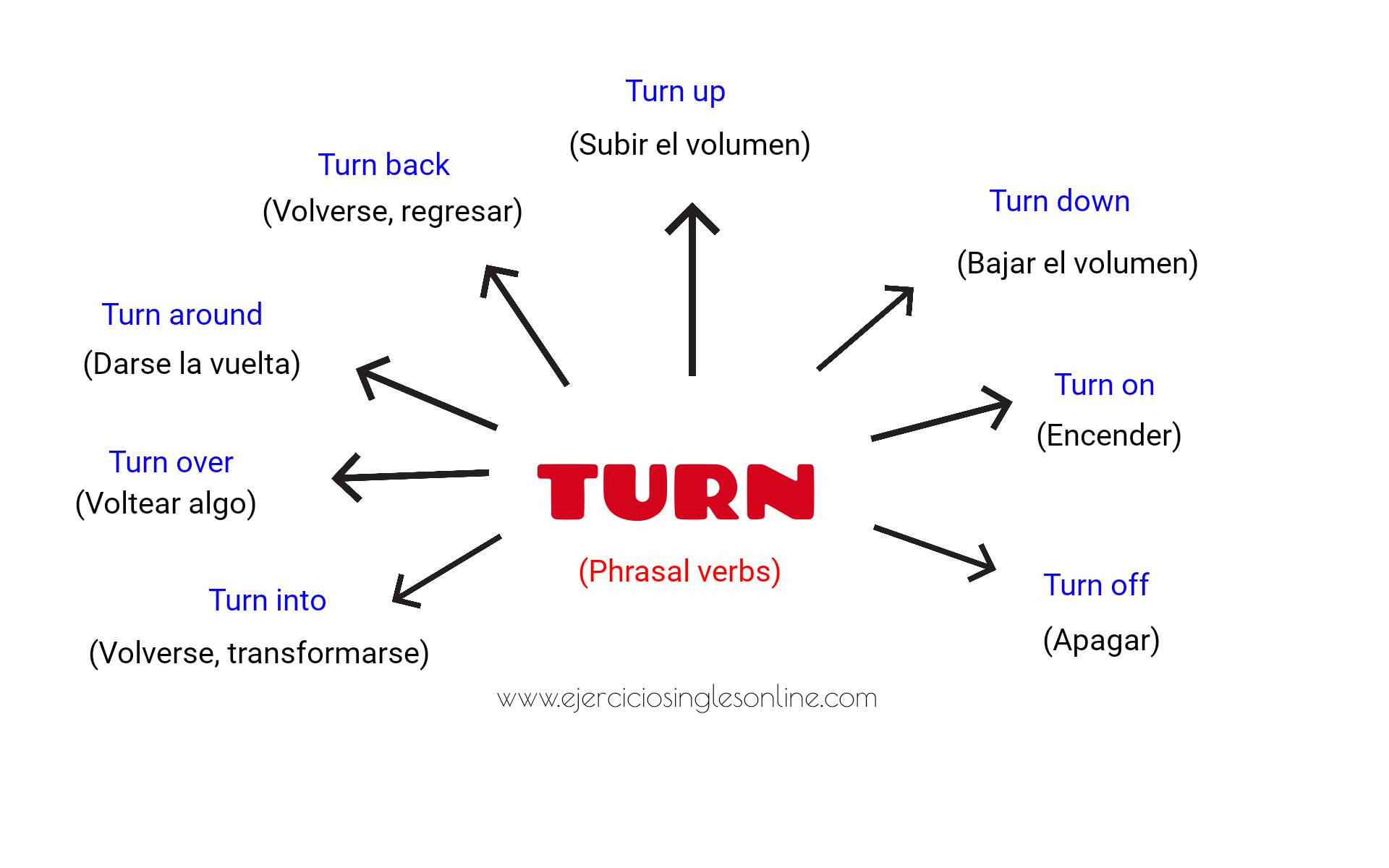 phrasal verbs mas usados en ingles pdf
