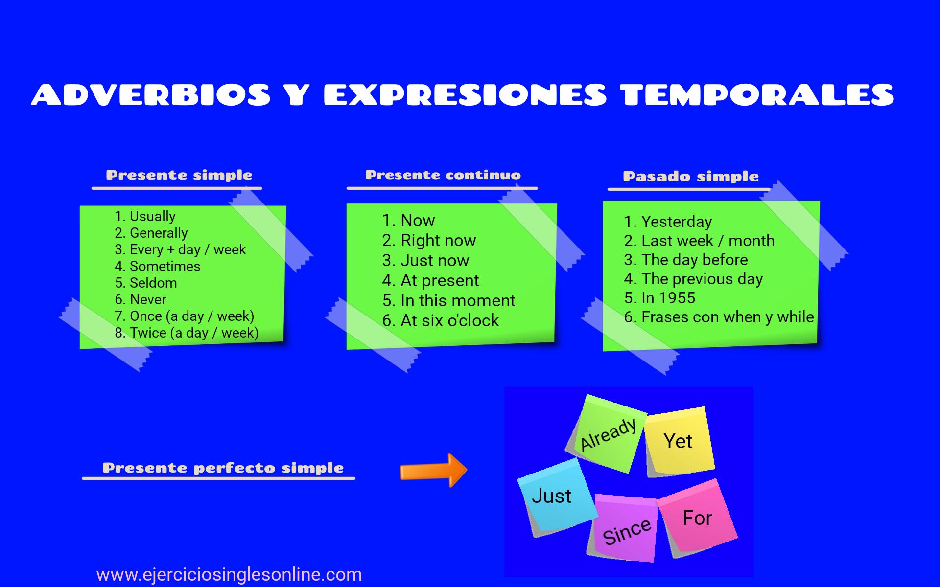 Adverbios Y Expresiones Tiempos Verbales Ejercicios