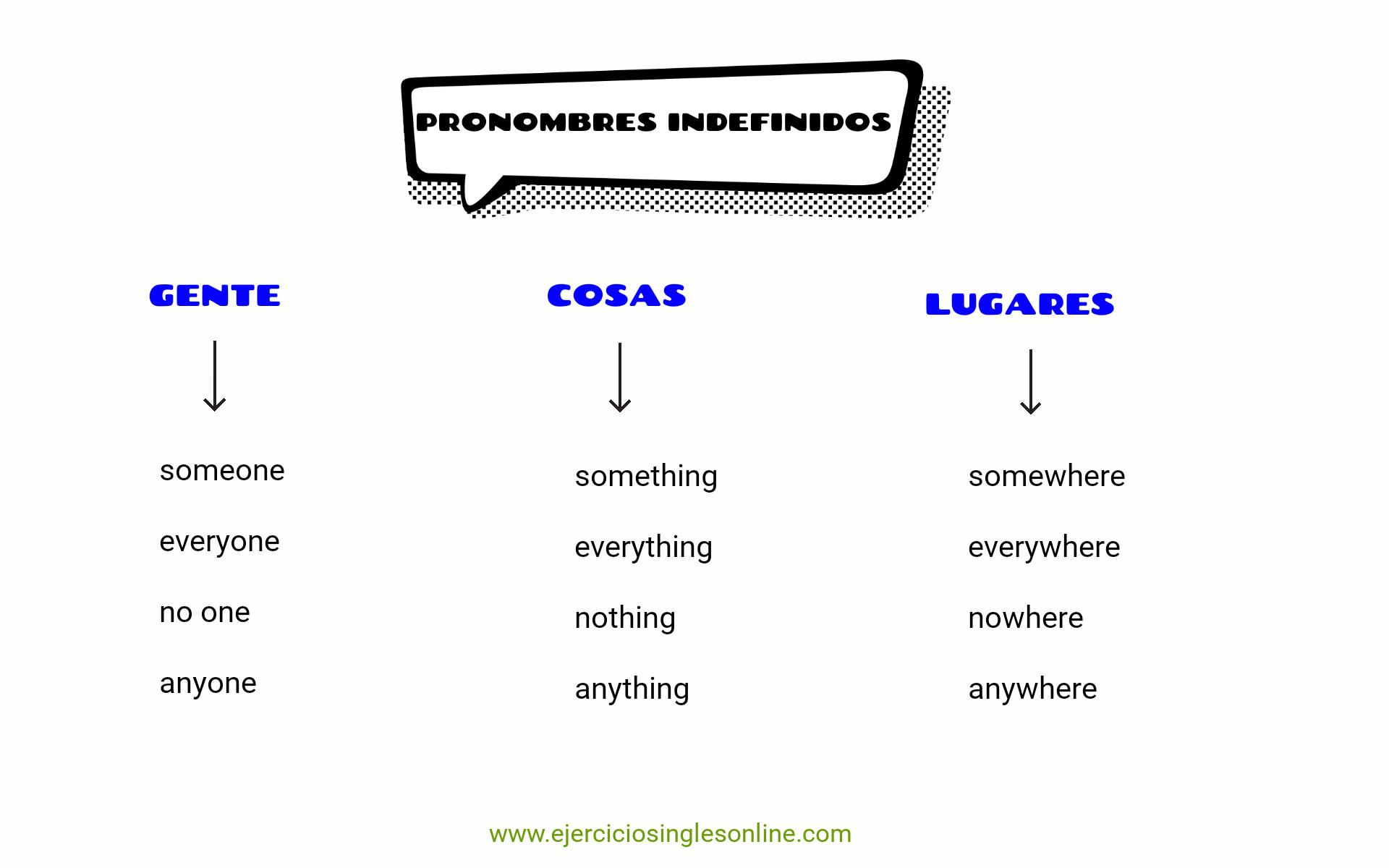 Bedroom Vocabulary