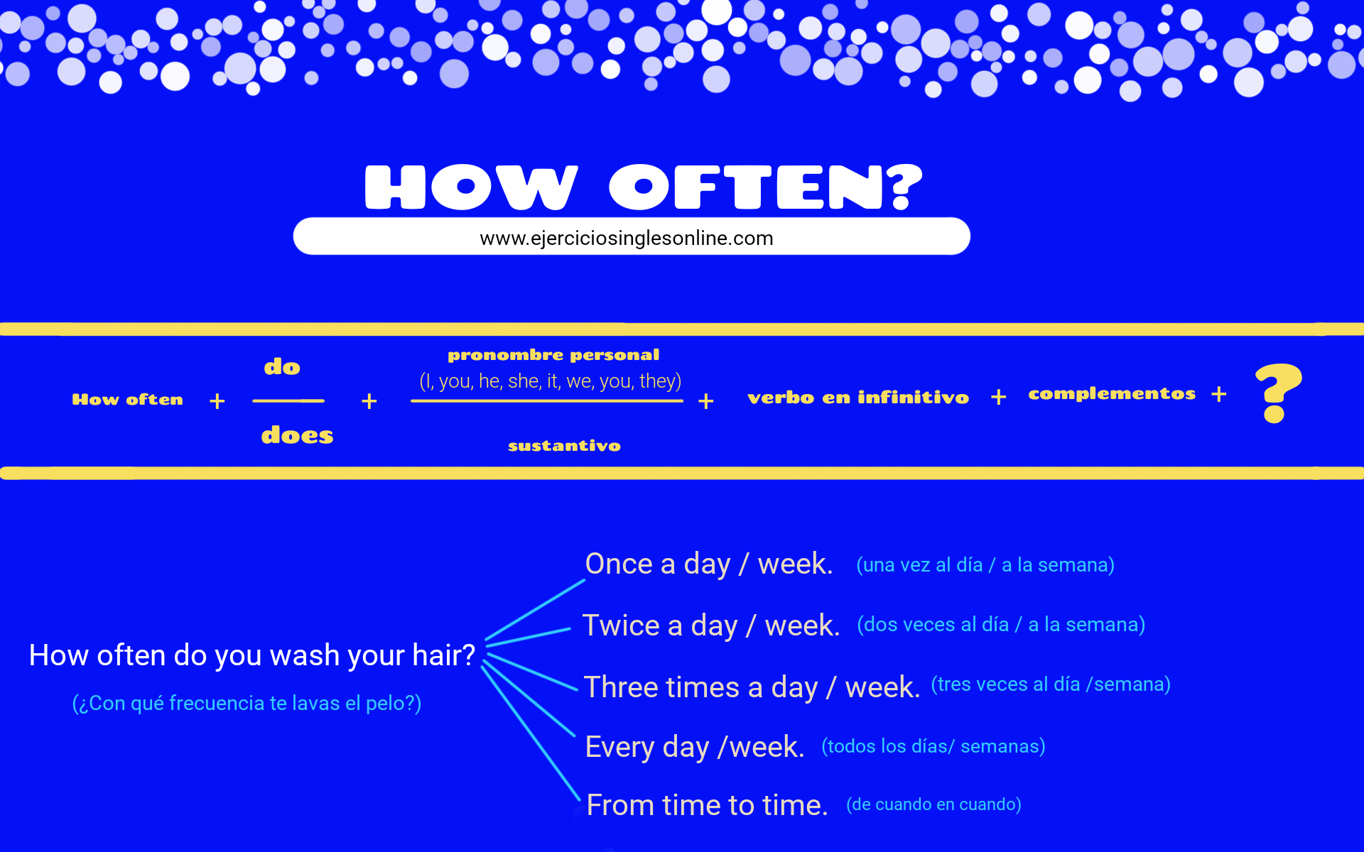 How Often En Ingles Ejercicios Ingles Online